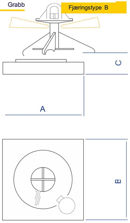 Dimet EMG CU - fjæringstype B