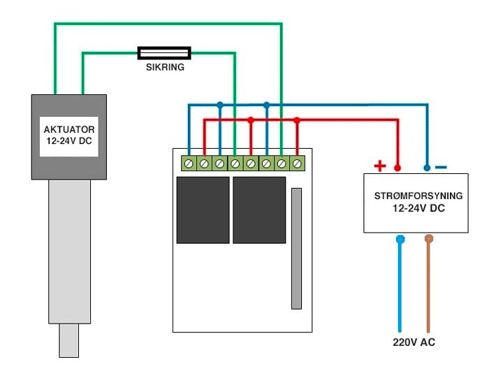 Tilkobling av aktuator + modul + strømforsyning