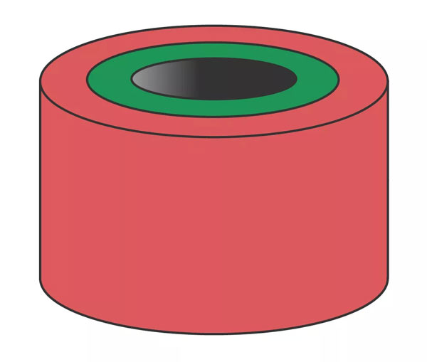 Ringmagnet Radial magnetisert, Radial magnetisering