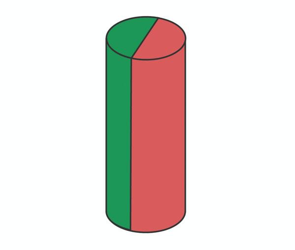 Stangmagneter med Diametrisk magnetisering